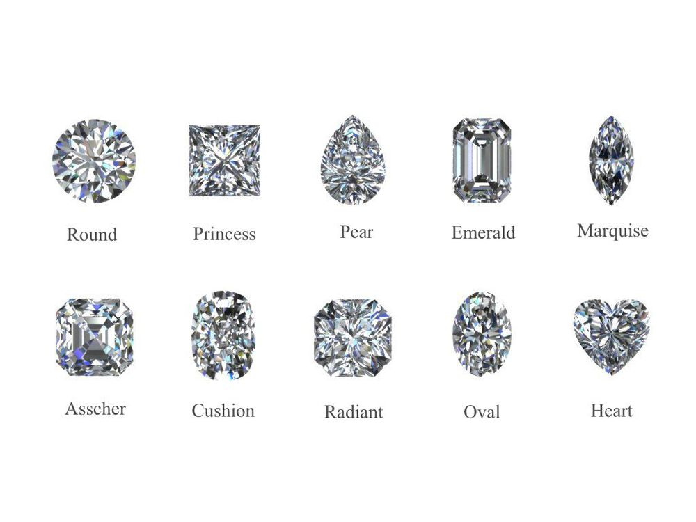 Jewellery Discovery- Jewellery Diamond Buying Guide